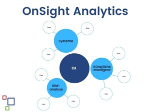 OnSight Analytics
