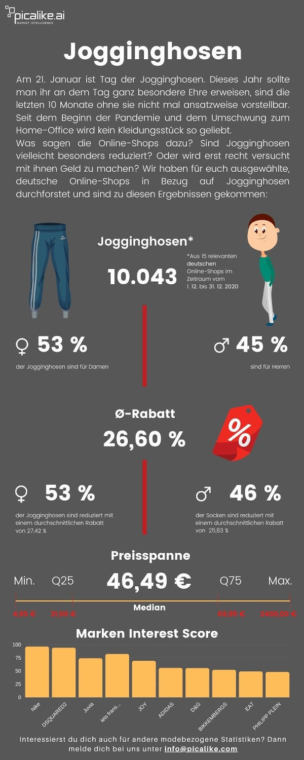 Jogginghosen Trendreport